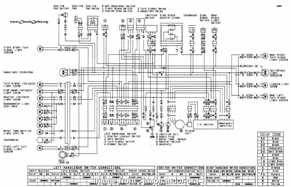 Electrical Control Panel Wiring Diagram Brilliant Kelsey