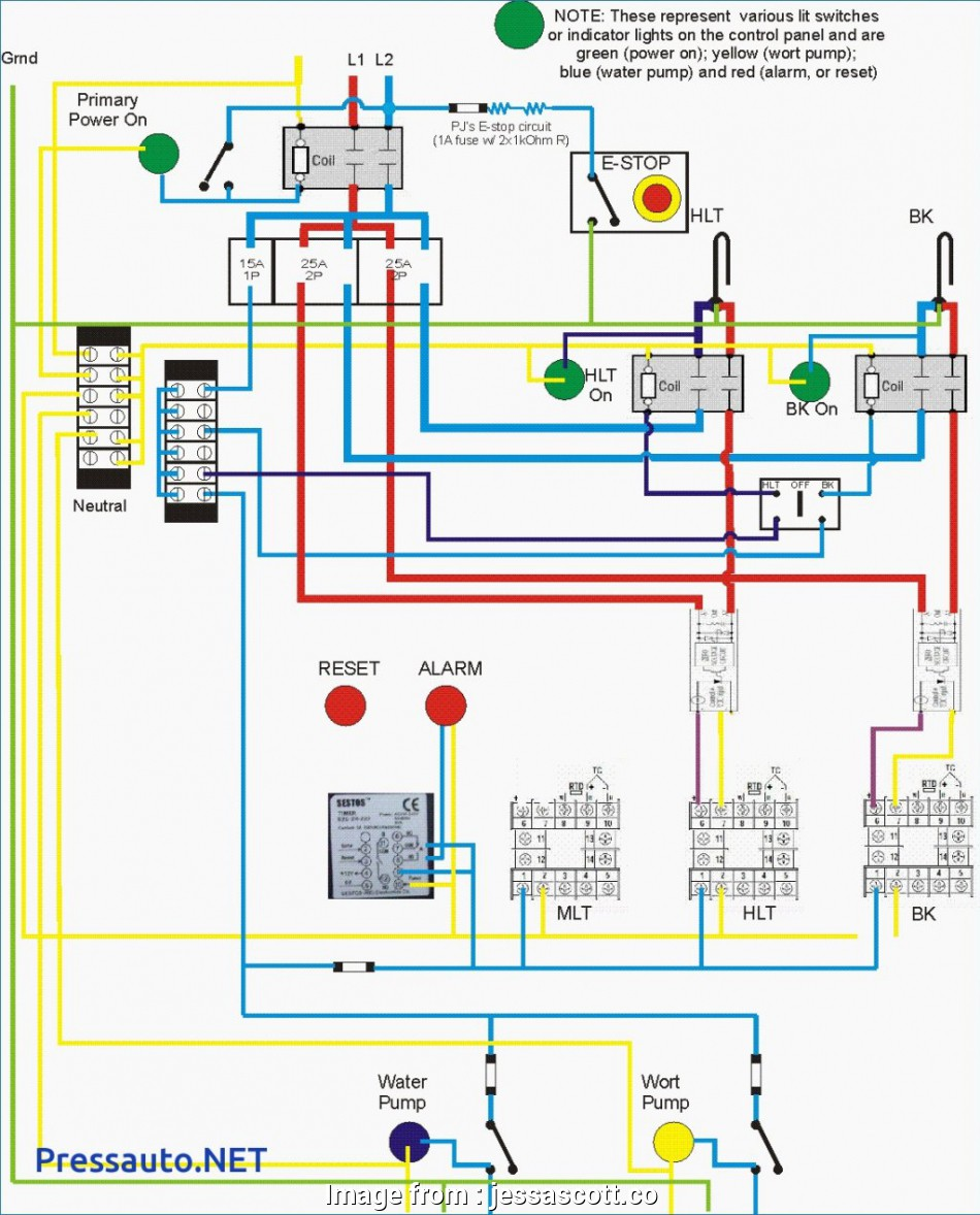 medium resolution of electrical control panel wiring diagram wiring diagram 100 panel yhgfdmuor electrical control rh