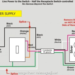 Gfci Outlet Wiring Diagrams Single Phase Motor Reversing Diagram Electrical Grounding Pigtail Nice Elegant Switch Plug Beauteous