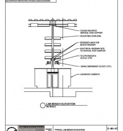 electrical outlet installation details electrical wiring diagram in autocad nih standard details electrical outlet [ 950 x 1230 Pixel ]