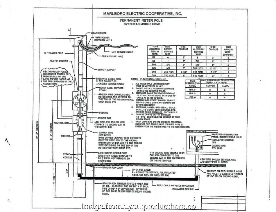 Electrical Panel Wiring Ppt Popular House Wiring Diagram