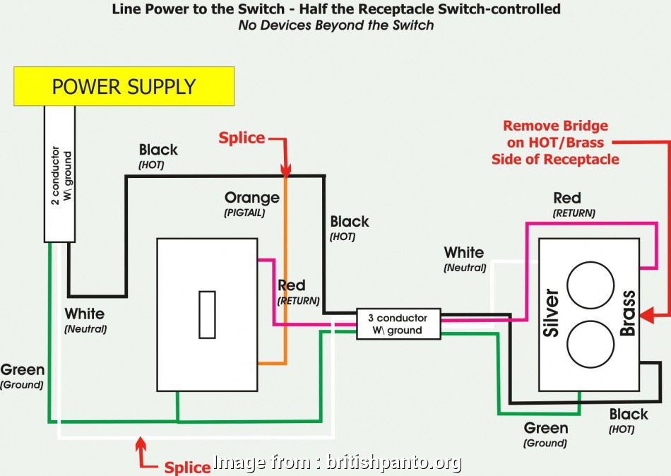 leviton dryer outlet wiring diagram plete diagrams air conditioner thermostat electrical wall best presents to install an youtube
