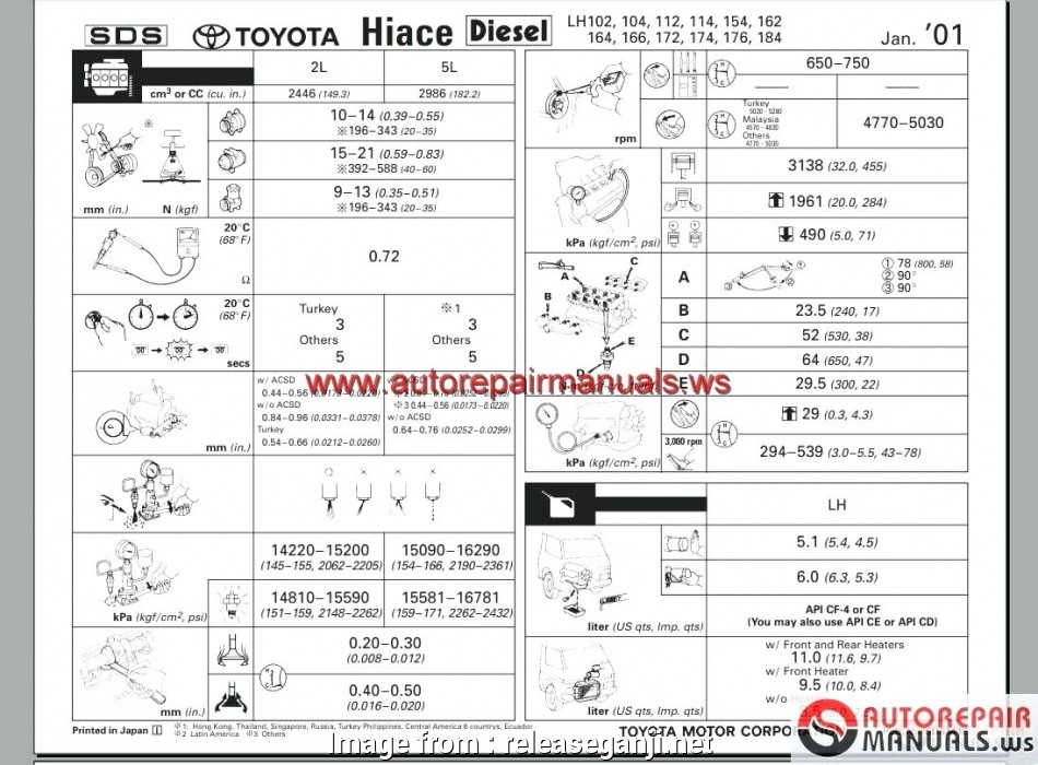 Electrical Wire Color Code Hong Kong Best 2001 Toyota