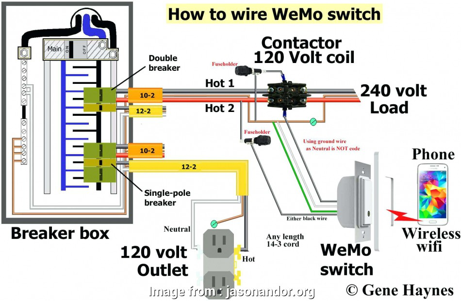 240v sub panel wiring diagram diagramming indirect objects 15 new electrical wire size 60 amps solutions tone tastic for luxury generous breaker
