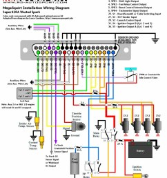 electrical wire size list wiring diagram page 4 rh ntrmedya wiring electrical wire size chart [ 950 x 1086 Pixel ]