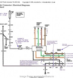 electrical wiring diagram explained wiring diagram new home valid electrical wiring diagram explained inspirationa rv [ 950 x 901 Pixel ]