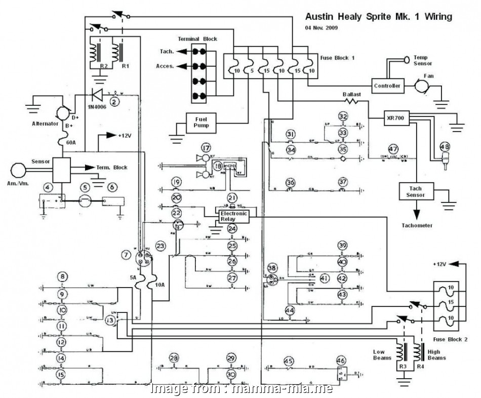 Electrical Wiring Diagram House Most Electrical Circuit