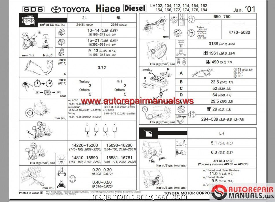 related with toyota hiace wiring diagram 2003