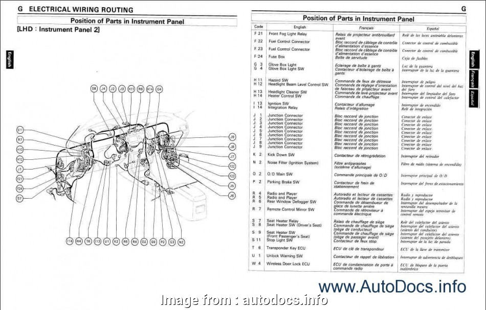 Electrical Wiring Diagram Toyota Land Cruiser Popular