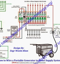 electrical wiring home generator hook up whole home generator wiring diagram free image about wiring [ 950 x 923 Pixel ]