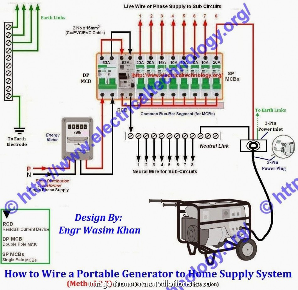 medium resolution of electrical wiring home generator hook up whole home generator wiring diagram free image about wiring