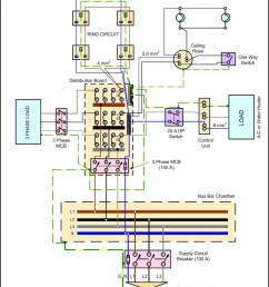 electrical wiring residential light switch electrical wiring circuit diagram residential diagrams electrician wire lights on electric [ 950 x 1365 Pixel ]
