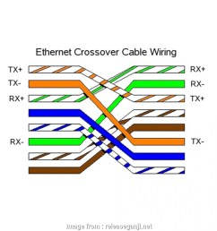 ethernet crossover wiring diagram crossover cable 6 wiring diagram within rj45  [ 950 x 950 Pixel ]