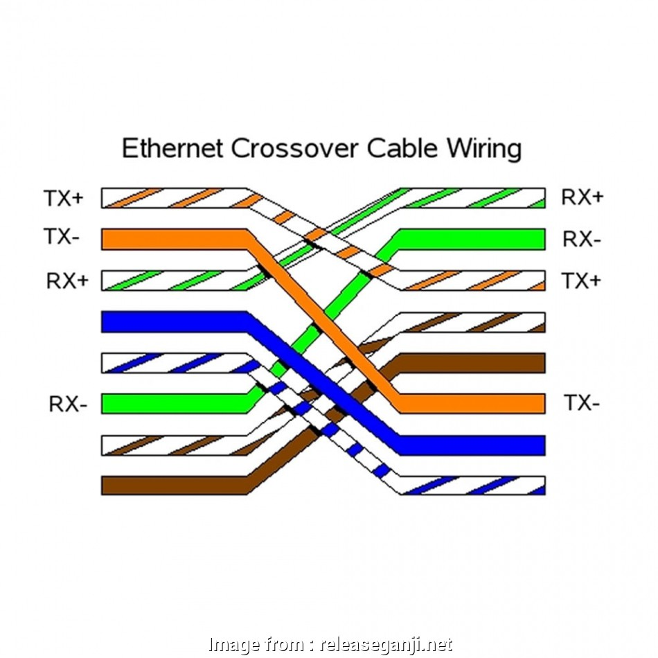 medium resolution of ethernet crossover wiring diagram crossover cable 6 wiring diagram within rj45