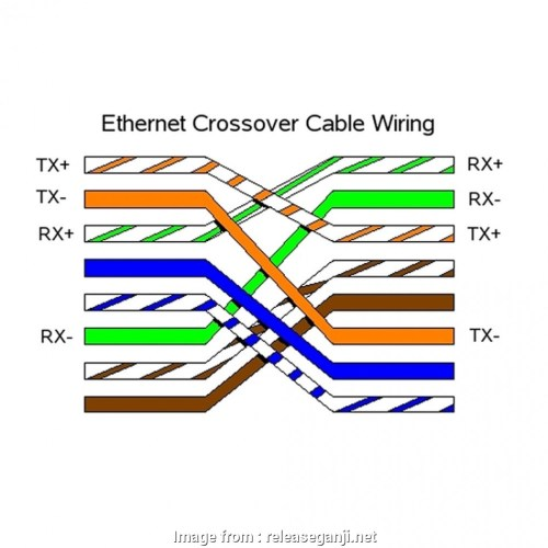 small resolution of ethernet crossover wiring diagram crossover cable 6 wiring diagram within rj45