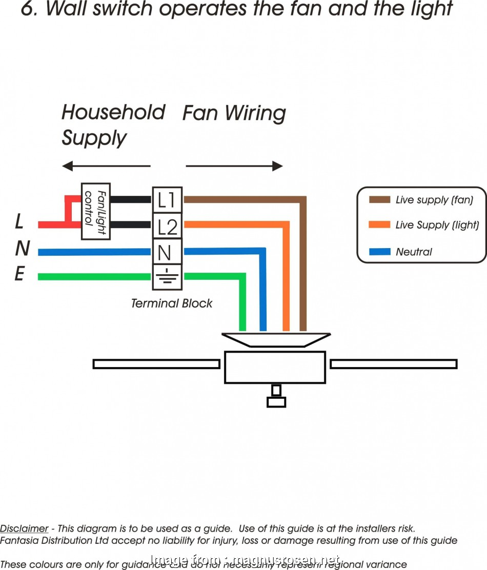 Wiring Diagram For Ethernet Rj45