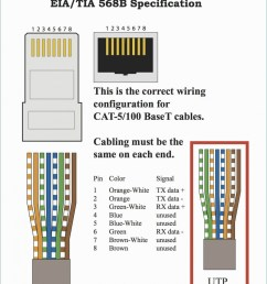 ethernet wiring diagrams poe ip camera wiring diagram luxury ethernet wiring diagram rh sixmonthsinwonderland  [ 950 x 1230 Pixel ]