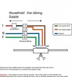 fan toggle switch wiring elegant 4 wire ceiling switch wiring diagram with 3 speed wires [ 950 x 1113 Pixel ]