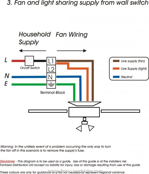 small resolution of fan toggle switch wiring elegant 4 wire ceiling switch wiring diagram with 3 speed wires