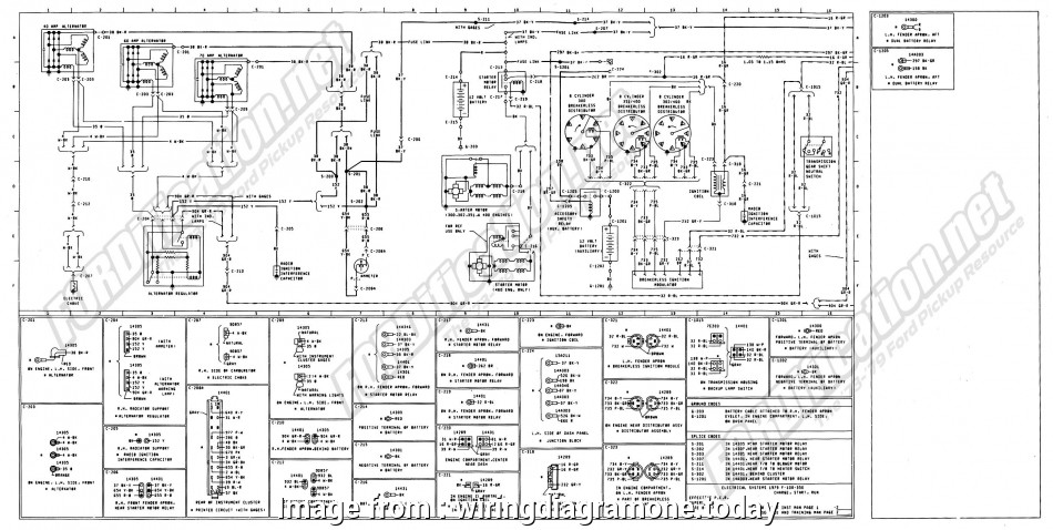 Ford F650 Starter Wiring Diagram Perfect 1967 Ford F150