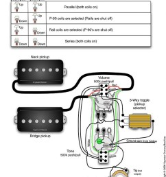 gibson 3 way toggle switch wiring seymour duncan p rails wiring diagram p  [ 950 x 1202 Pixel ]