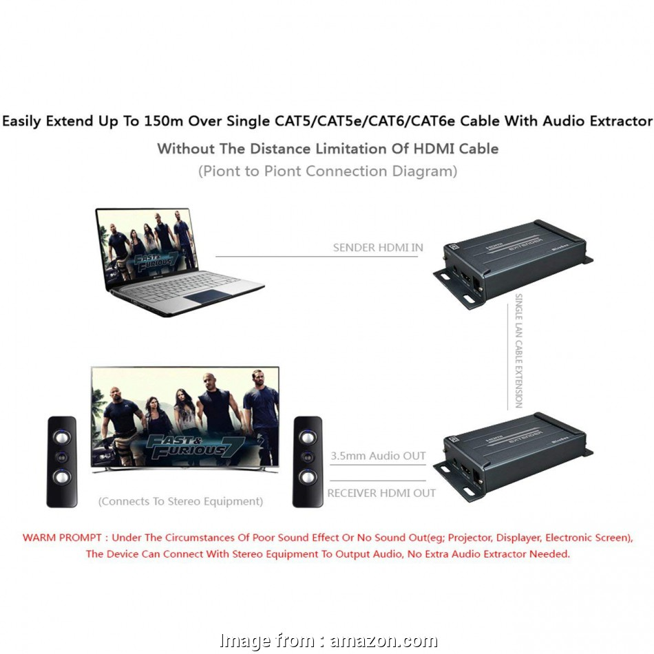 medium resolution of hdmi over ethernet wiring diagram mirabox 1080p 120m hdmi extender over tcp ip with audio