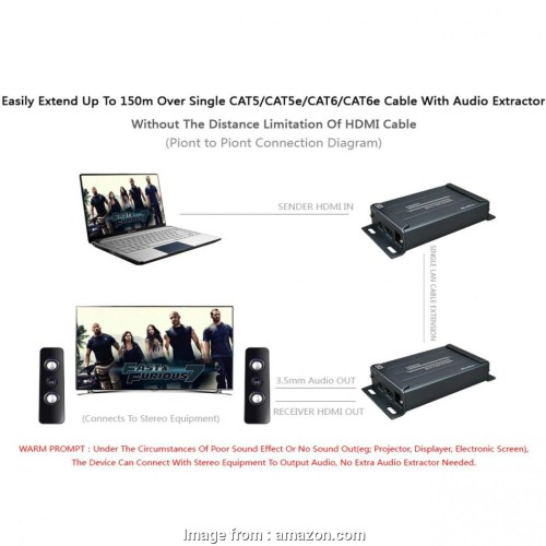 small resolution of hdmi over ethernet wiring diagram mirabox 1080p 120m hdmi extender over tcp ip with audio