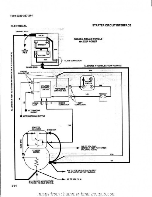 small resolution of hmmwv starter wiring diagram tm 9 2320 387 24 l electrical starter