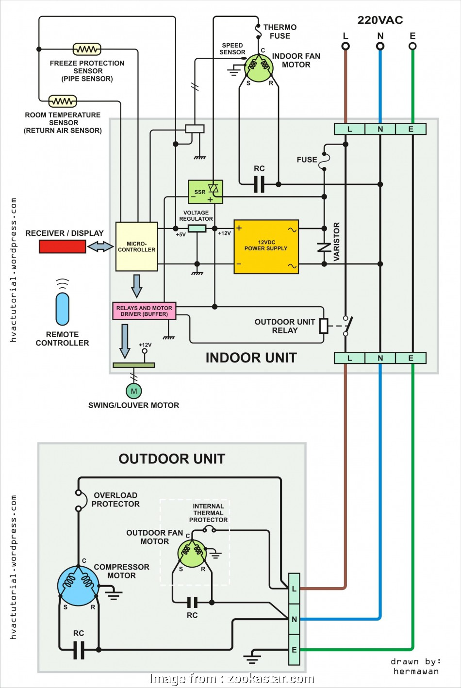Basic Home Electrical Diagram - on