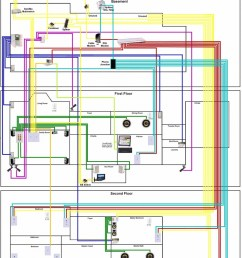 home electrical wiring material valid electrical wiring diagram of home kobecityinfo in house home electrical [ 950 x 1203 Pixel ]