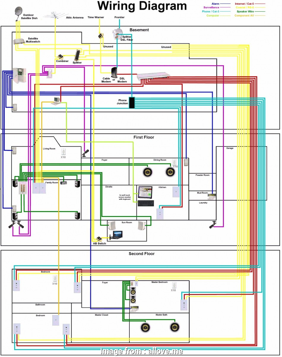 hight resolution of home electrical wiring material valid electrical wiring diagram of home kobecityinfo in house home electrical