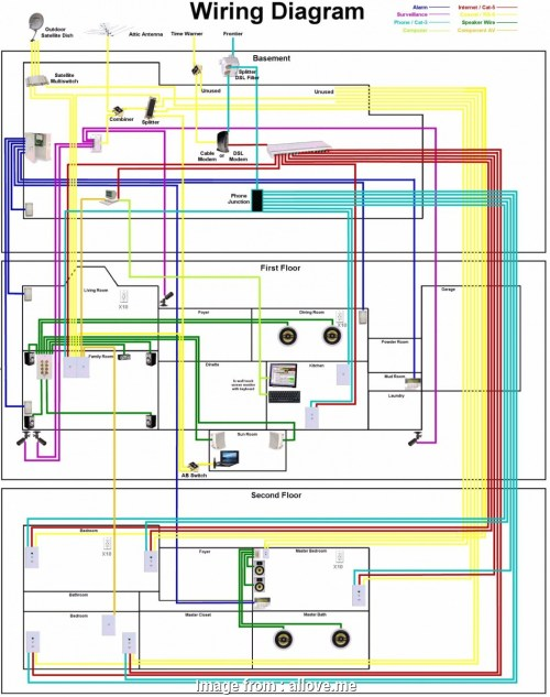 small resolution of home electrical wiring material valid electrical wiring diagram of home kobecityinfo in house home electrical