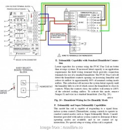 for wiring bryant diagram thermostat visionpro iaq wiring diagram for wiring bryant diagram thermostat visionpro iaq [ 950 x 924 Pixel ]