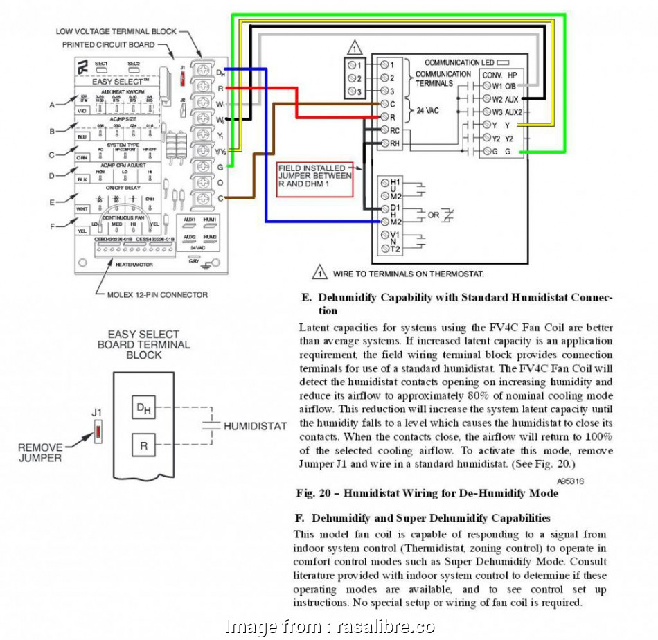 medium resolution of for wiring bryant diagram thermostat visionpro iaq wiring diagram for wiring bryant diagram thermostat visionpro iaq
