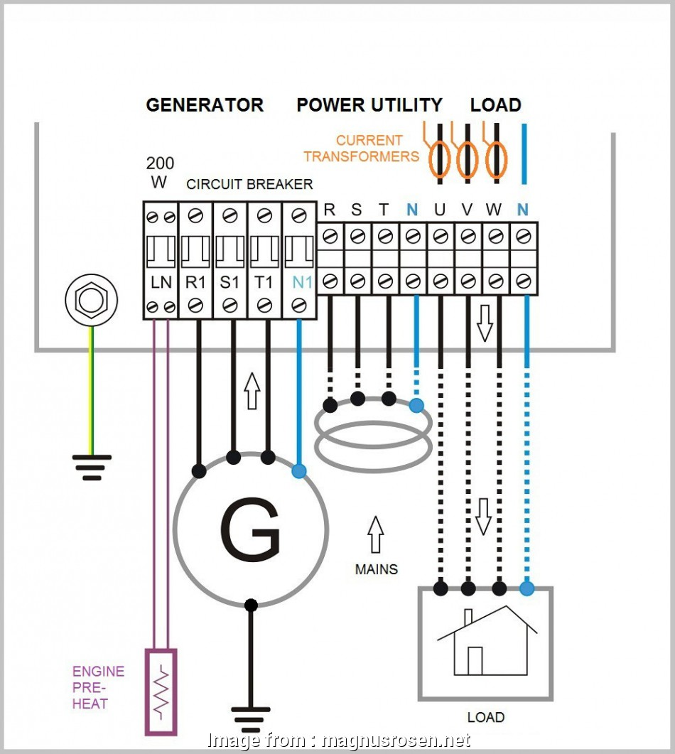 How To Install A Generator Automatic Transfer Switch New