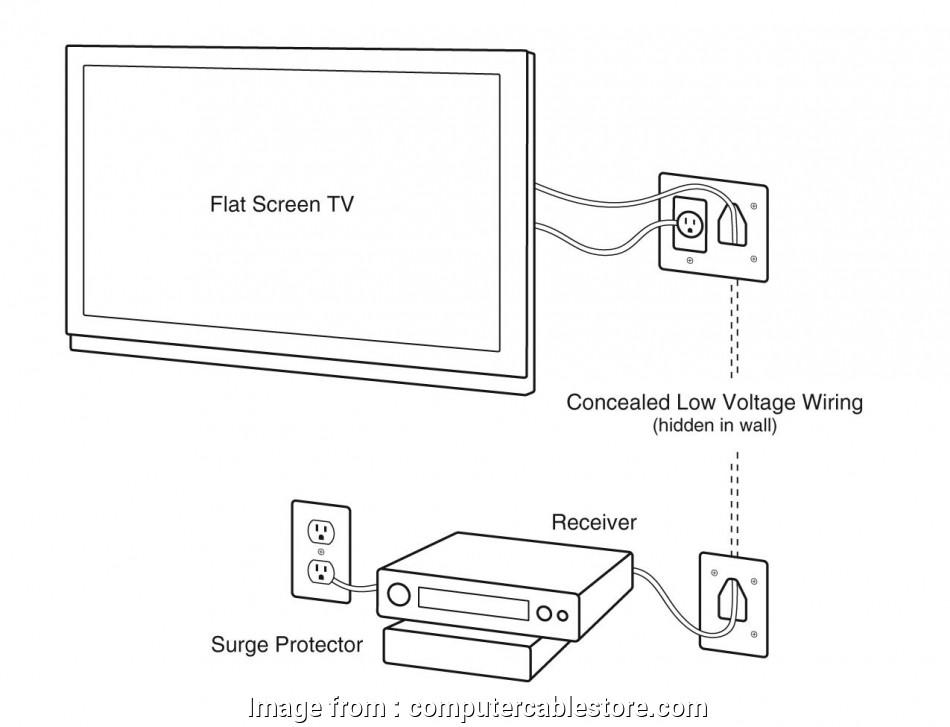 How To Install An Electrical Outlet From Another Perfect