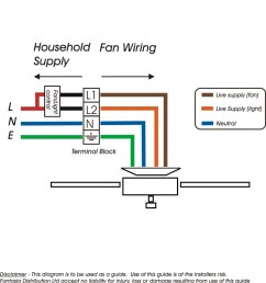 how to wire a ceiling fan with light dimmer lutron skylark dimmer wiring diagram best of [ 950 x 1113 Pixel ]