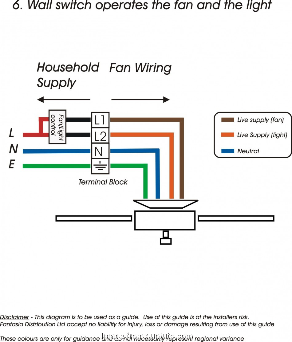 medium resolution of how to wire a ceiling fan with light dimmer lutron skylark dimmer wiring diagram best of