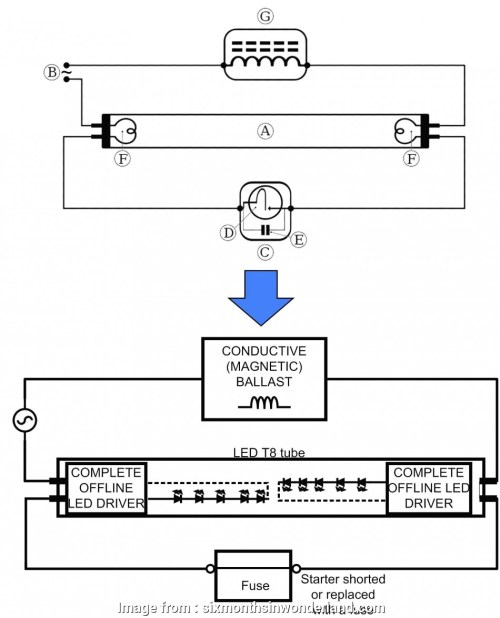 small resolution of how to wire a fluorescent light for led t8 tube wiring diagram inspirational wiring diagram