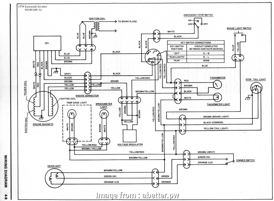 How To Wire A, Light Most Kawasaki Ninja Wiring Diagram