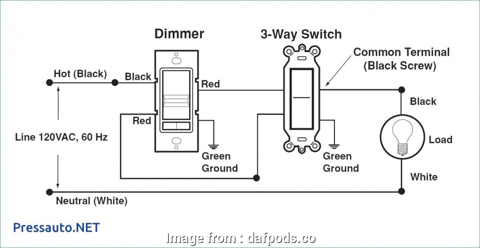 How To Wire A Light Switch Black Screw Brilliant 3, Dimmer