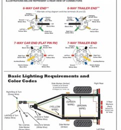 how to wire a trailer lights color code wabash wiring diagram semi trailer lights  [ 950 x 1262 Pixel ]
