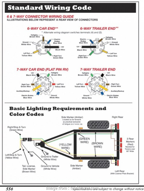 small resolution of how to wire a trailer lights color code wabash wiring diagram semi trailer lights