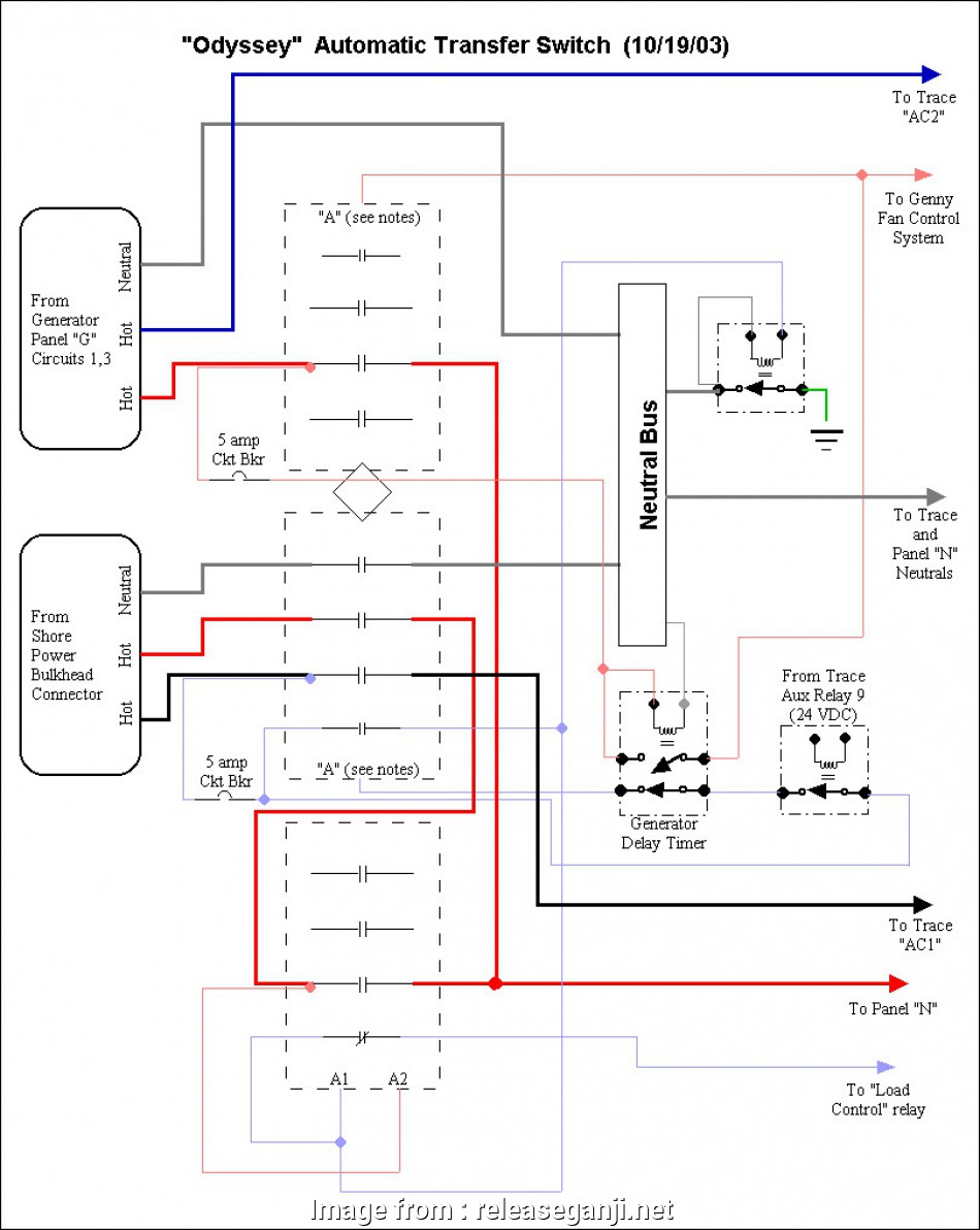 medium resolution of how to wire a transfer switches for home generators home generator transfer switch wiring diagram to