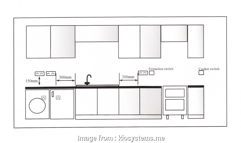 How To Wire Kitchen Electrical Outlets Popular KITCHEN
