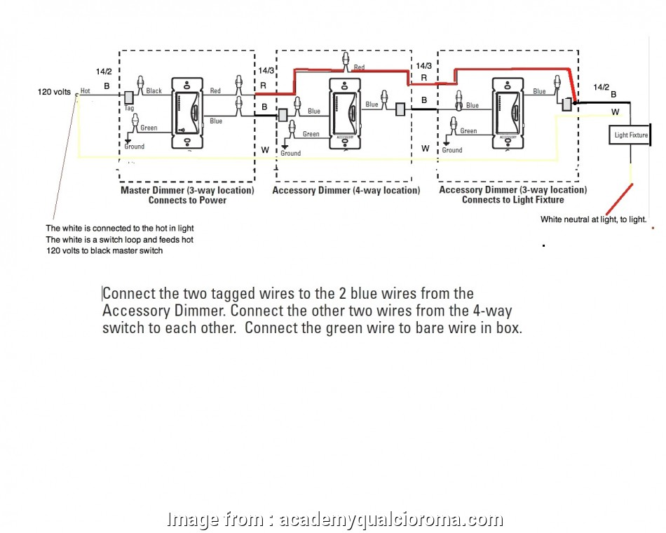 Wiring Diagram For Leviton 3 Way Switch