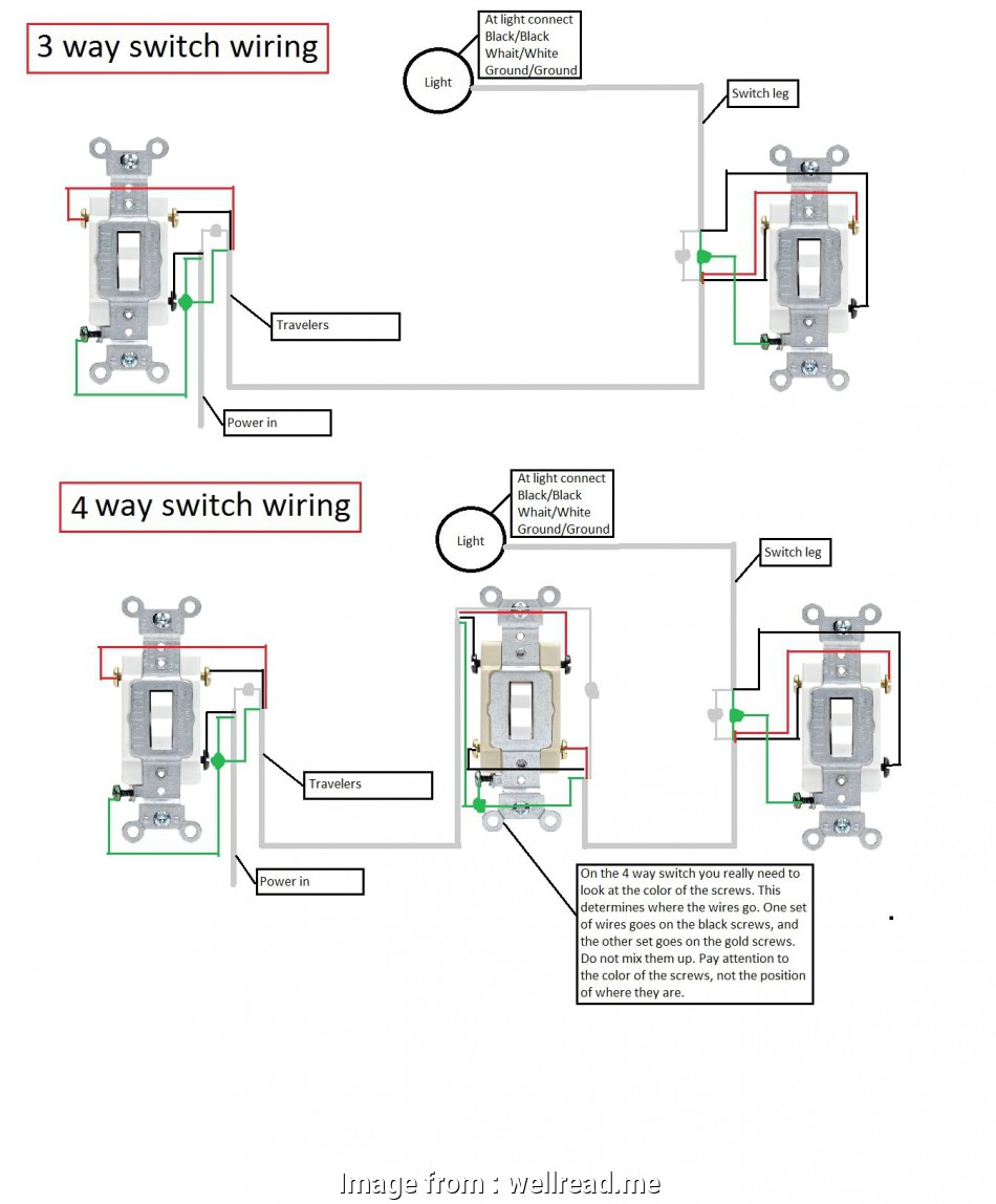 hight resolution of how to wire a 3 way switch as a single pole single pole dimmer switch wiring
