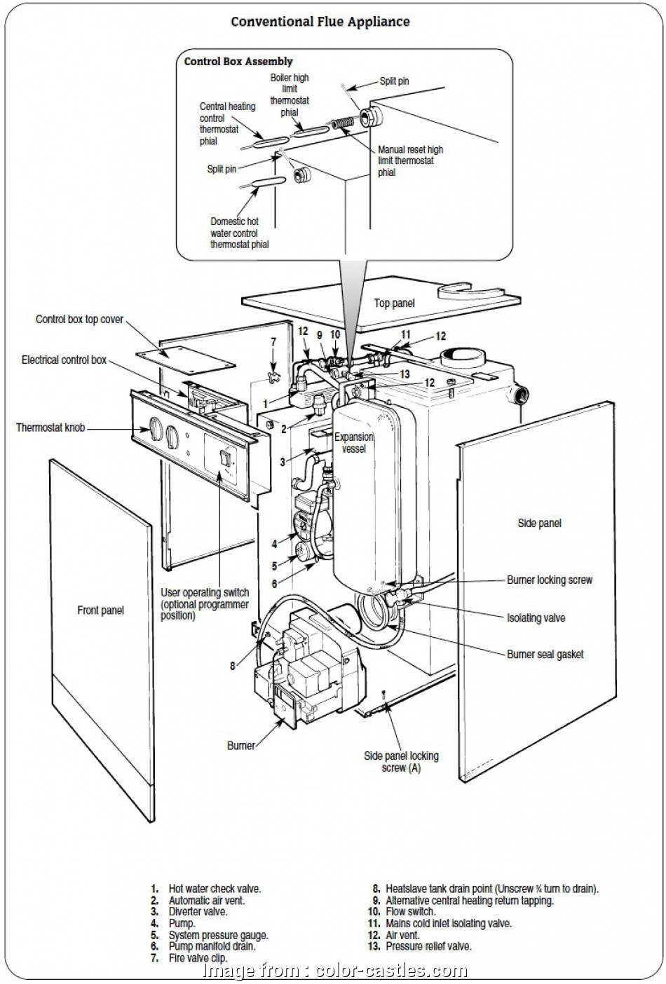 hight resolution of imit ta3 thermostat wiring diagram hd wallpapers imit tlsc thermostat wiring diagram heatslave 12 14
