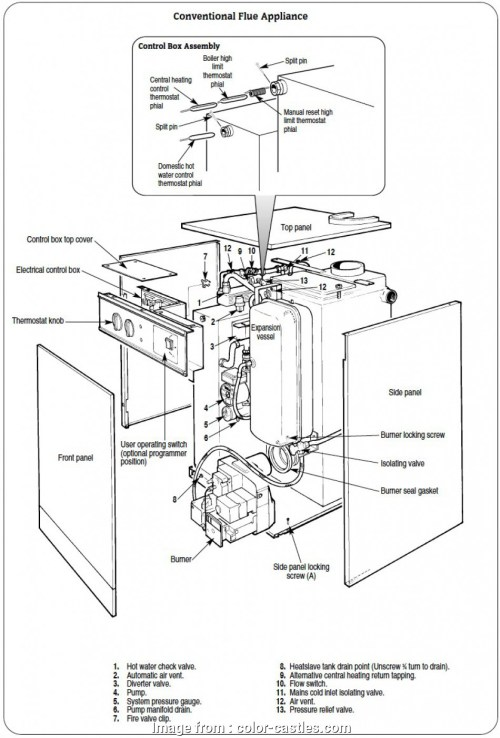 small resolution of imit ta3 thermostat wiring diagram hd wallpapers imit tlsc thermostat wiring diagram heatslave 12 14