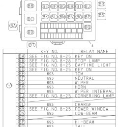 isuzu npr electrical wiring diagram isuzu electrical diagram wiring diagrams schematics 20 foot isuzu  [ 950 x 1282 Pixel ]